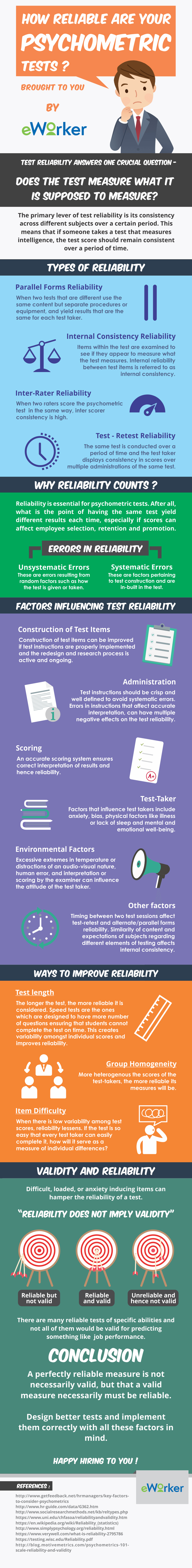 How Reliable Are Psychometric Tests image